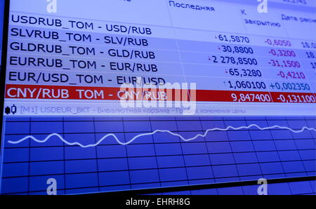 central bank of russia and foreign exchange rates List of russian banks and oil companies under sanction  alfonso esparza  specializes in macro forex strategies for north american  blog and he has since  written extensively about central banks and global economic and political trends   oil prices now depend on iranian response to us sanctions.