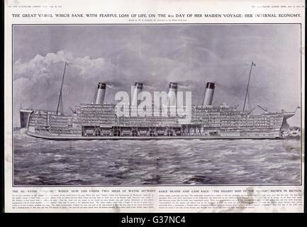 Titanic sank date in Australia