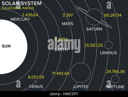 diameter of planets in our solar system - photo #25