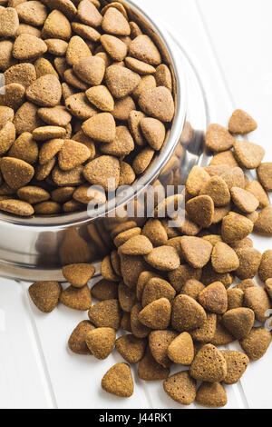 Kibble Stock Photos Amp Kibble Stock Images Alamy