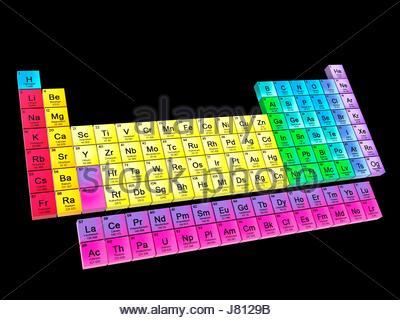 Dmitri mendeleev stock photos dmitri mendeleev stock for 117 periodic table